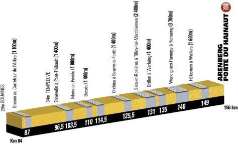 stage 5 TdF 2014