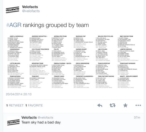 AG post race Sky team