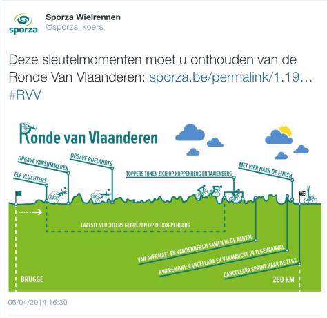 RVV infogram