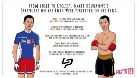 FDJ NacerBouhanni Boxer to Cyclist