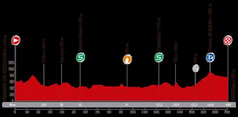 Vuelta 5_perfil 2014