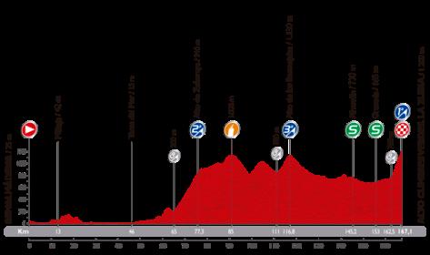 Vuelta 6_perfil 2014