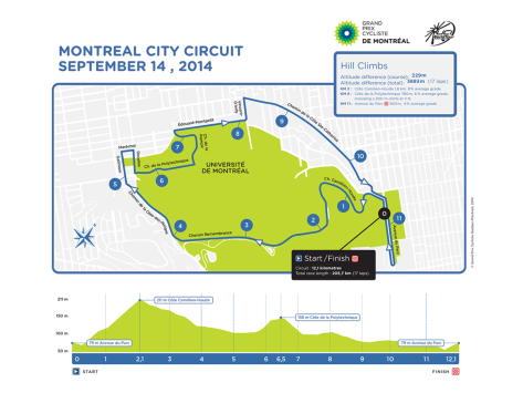 Montreal parcours 2014