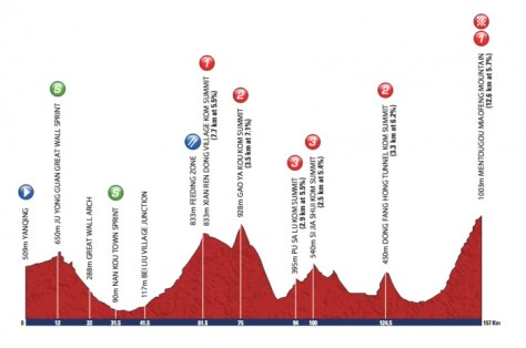 Stage Four profile