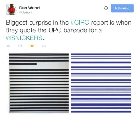 CIRC barcode