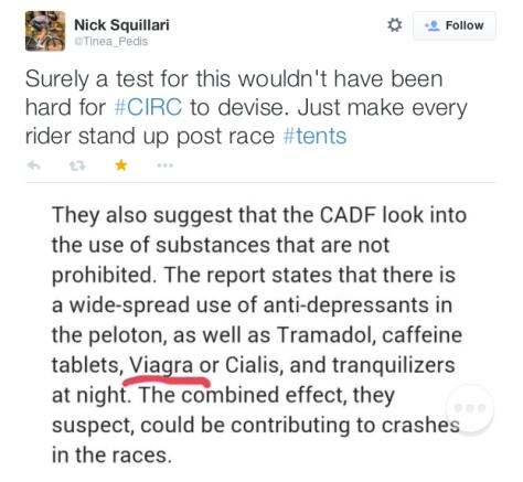 CIRC Viagra