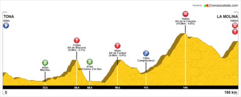 Will this stage once again prove decisive?