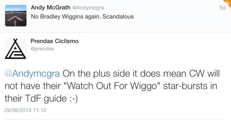Pres Wiggo