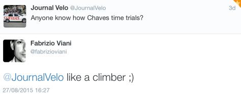 Chaves TT
